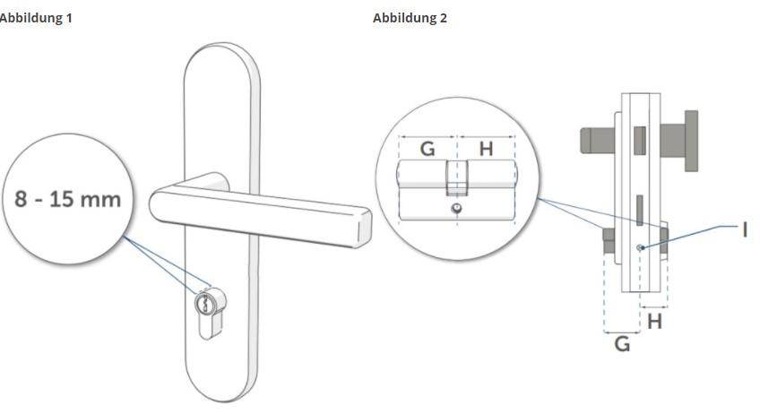 Homematic IP Türschlossantrieb - Montage