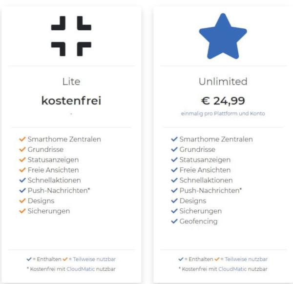 Screenshot - Preisübersicht Smartha App